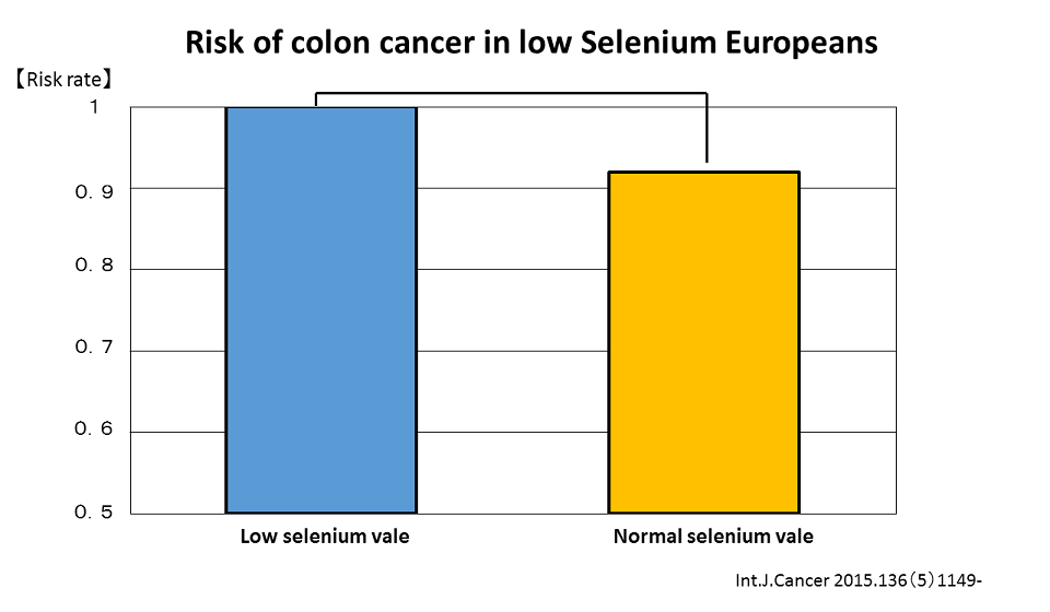 selenium and crohns disease Crohn's disease is a condition defined by chronic inflammation and irritation of the digestive tract folic acid, zinc and selenium healthy eating tips.