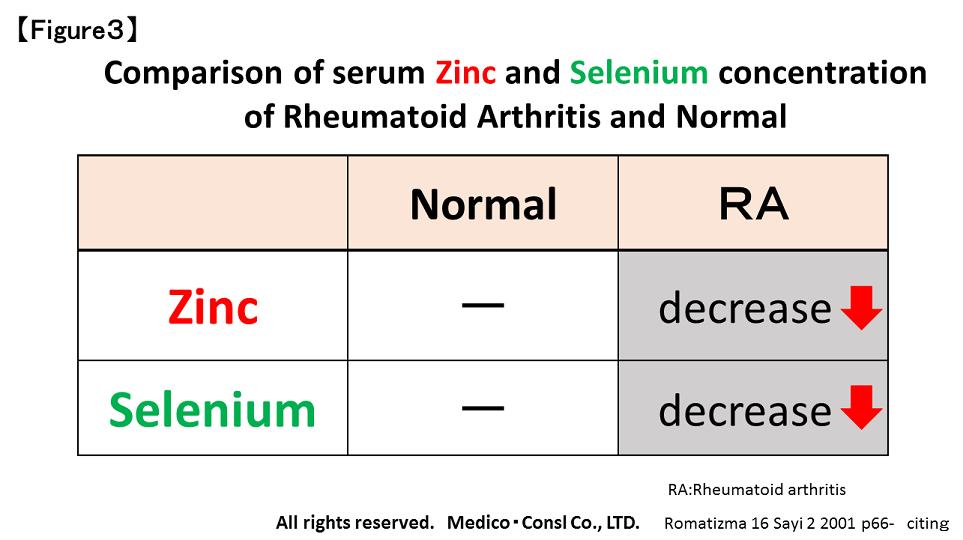 Rheumatoid3