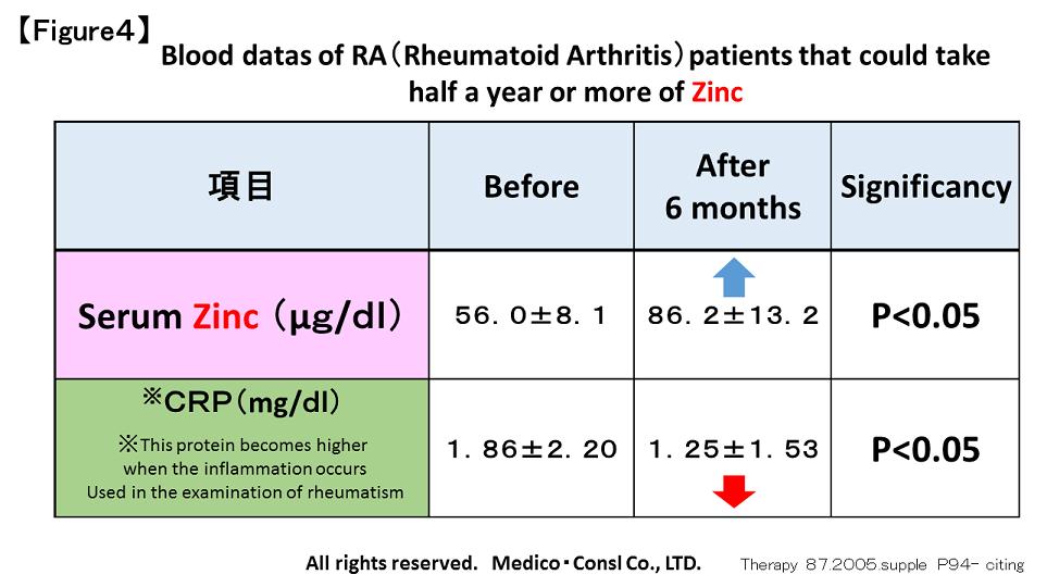 Rheumatoid4