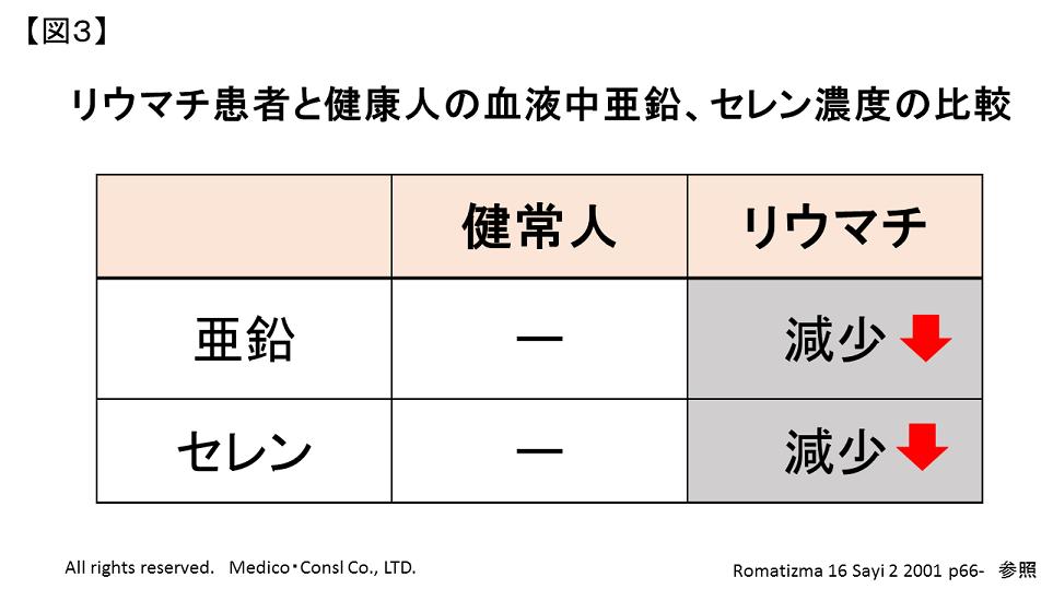 ryumachi3
