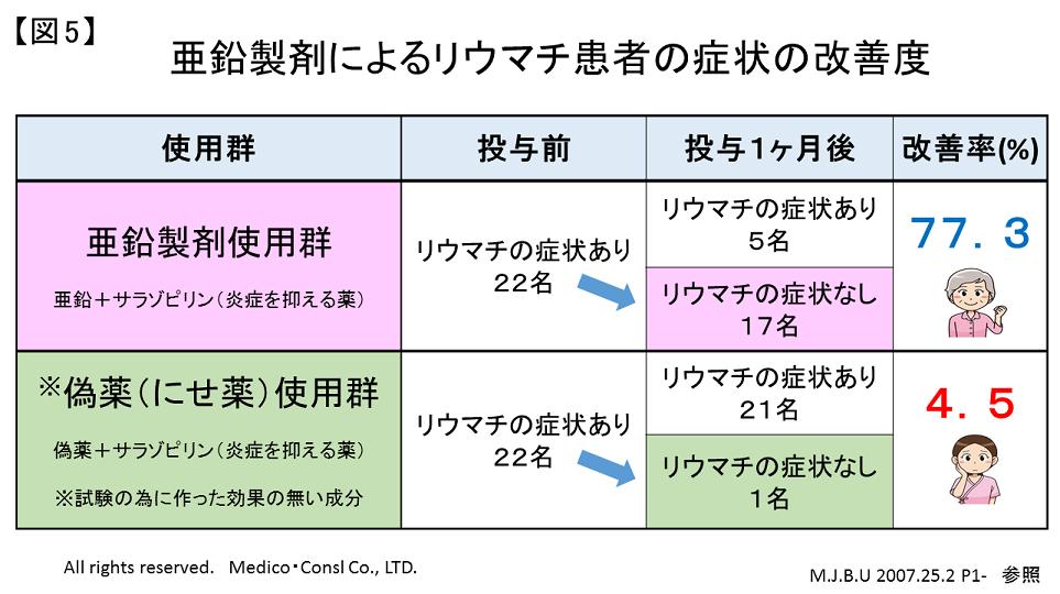 ryumachi4-2
